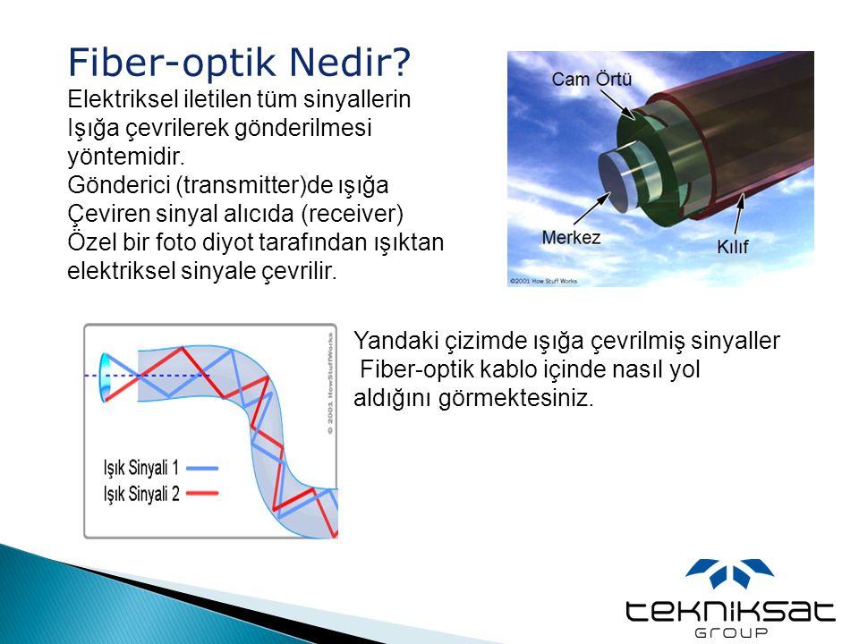 Fiber-optik Nedir? Elektriksel iletilen tüm sinyallerin Işığa çevrilerek gönderilmesi yöntemidir. Gönderici (transmitter)de ışığa Çeviren sinyal alıcı
