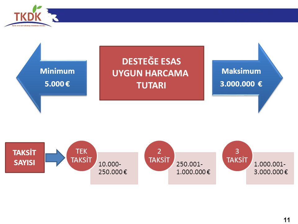 11 DESTEK TUTARI-TAKSİT SAYISI Minimum 5.000 € Maksimum 3.000.000 € DESTEĞE ESAS UYGUN HARCAMA TUTARI 10.000- 250.000 € TEK TAKSİT 250.001- 1.000.000