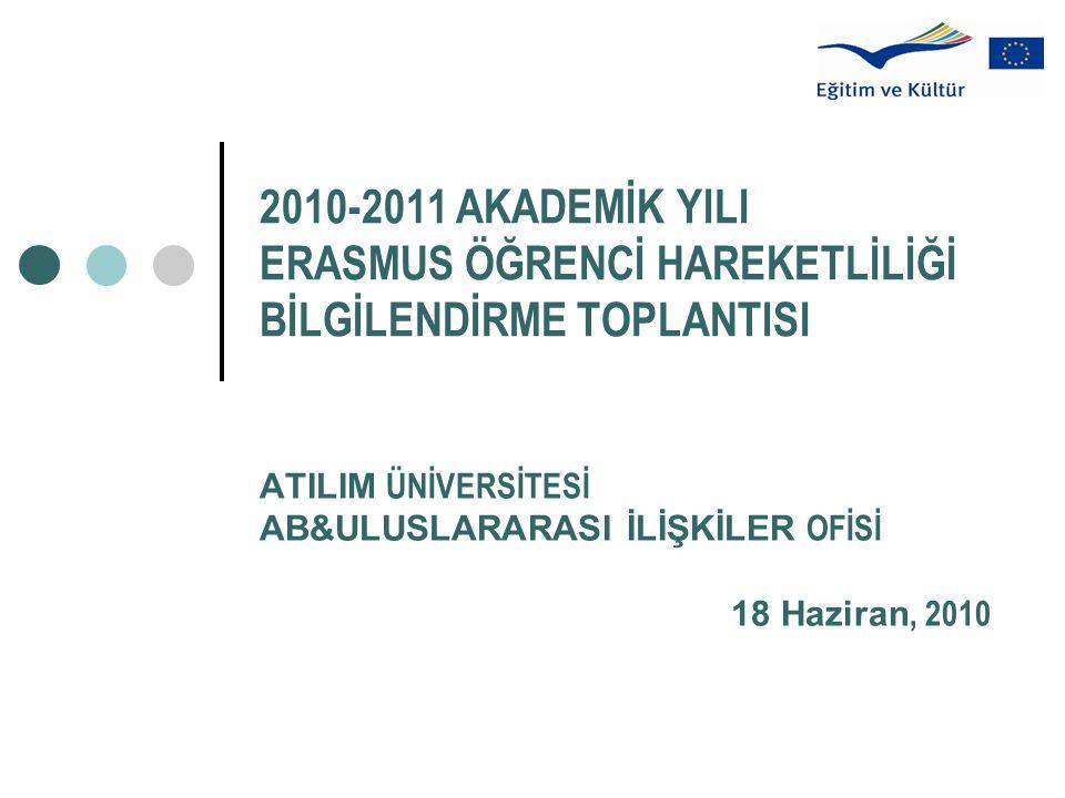 ERASMUS Erasmus Programı nedir.