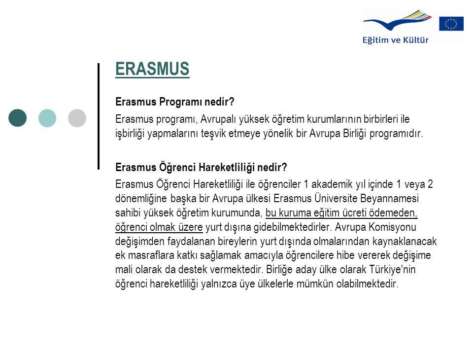 ERASMUS Ulusal Ajans kimdir.