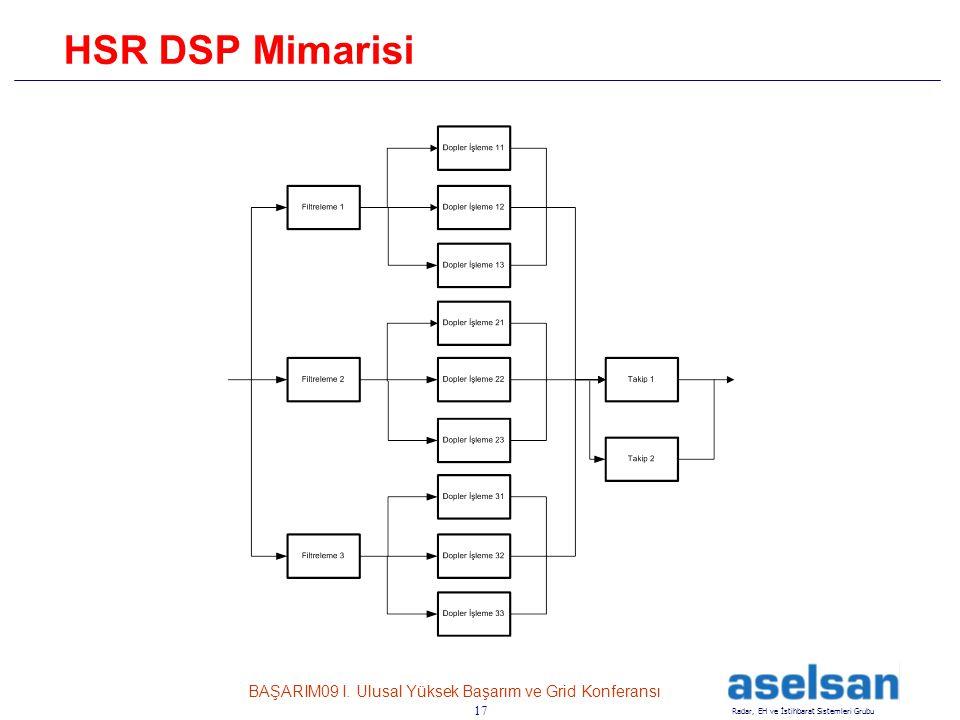 17 Radar, EH ve İstihbarat Sistemleri Grubu BAŞARIM09 I. Ulusal Yüksek Başarım ve Grid Konferansı 17 HSR DSP Mimarisi