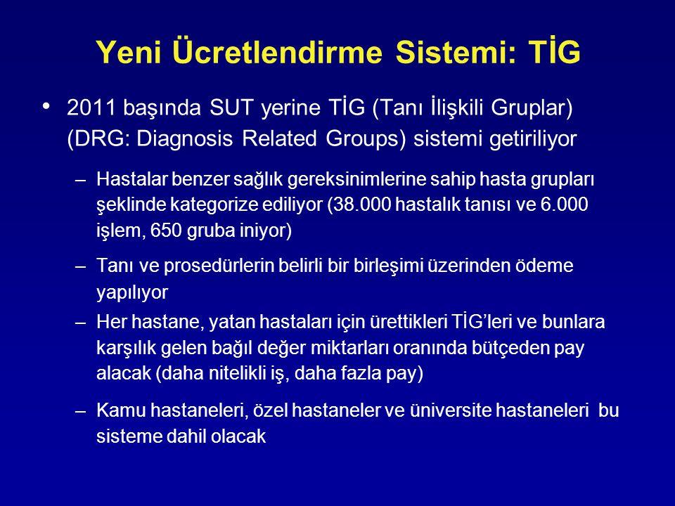 Yeni Ücretlendirme Sistemi: TİG • 2011 başında SUT yerine TİG (Tanı İlişkili Gruplar) (DRG: Diagnosis Related Groups) sistemi getiriliyor –Hastalar be