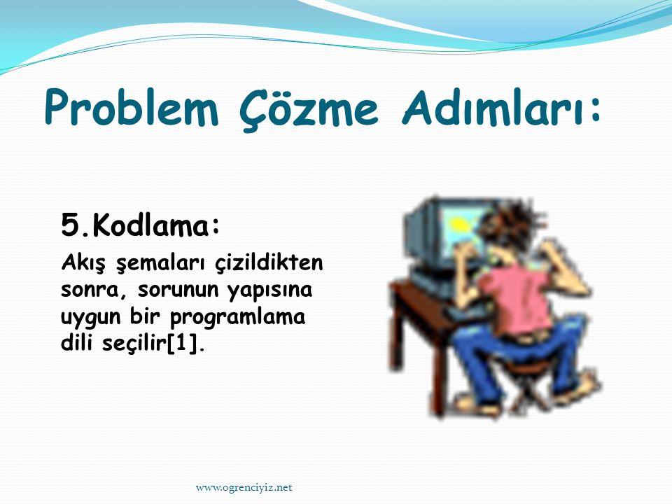 Problem Çözme Adımları: 5.Kodlama: Akış şemaları çizildikten sonra, sorunun yapısına uygun bir programlama dili seçilir[1].
