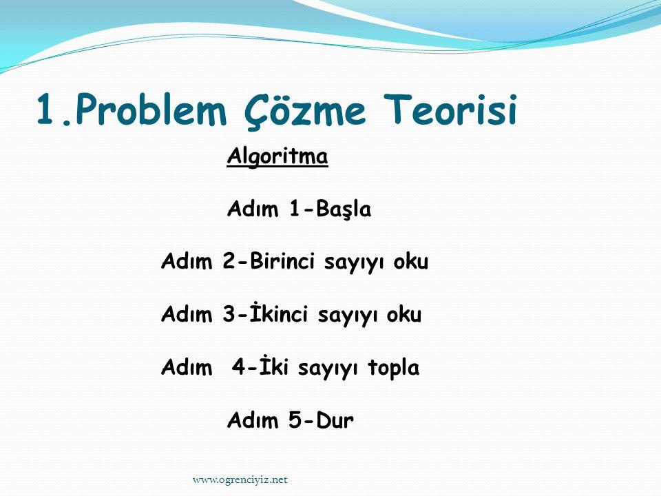1.Problem Çözme Teorisi Algoritma Adım 1-Başla Adım 2-Birinci sayıyı oku Adım 3-İkinci sayıyı oku Adım 4-İki sayıyı topla Adım 5-Dur www.ogrenciyiz.net