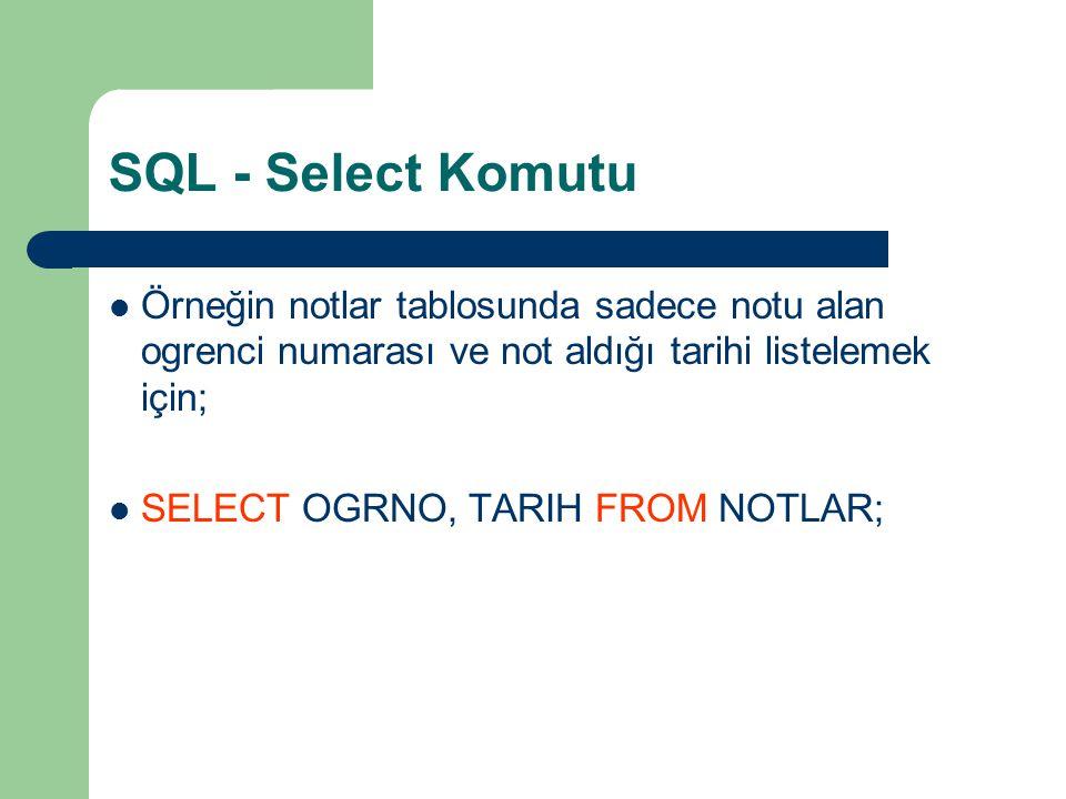 SQL - Select Komutu  Örneğin notlar tablosunda sadece notu alan ogrenci numarası ve not aldığı tarihi listelemek için;  SELECT OGRNO, TARIH FROM NOT