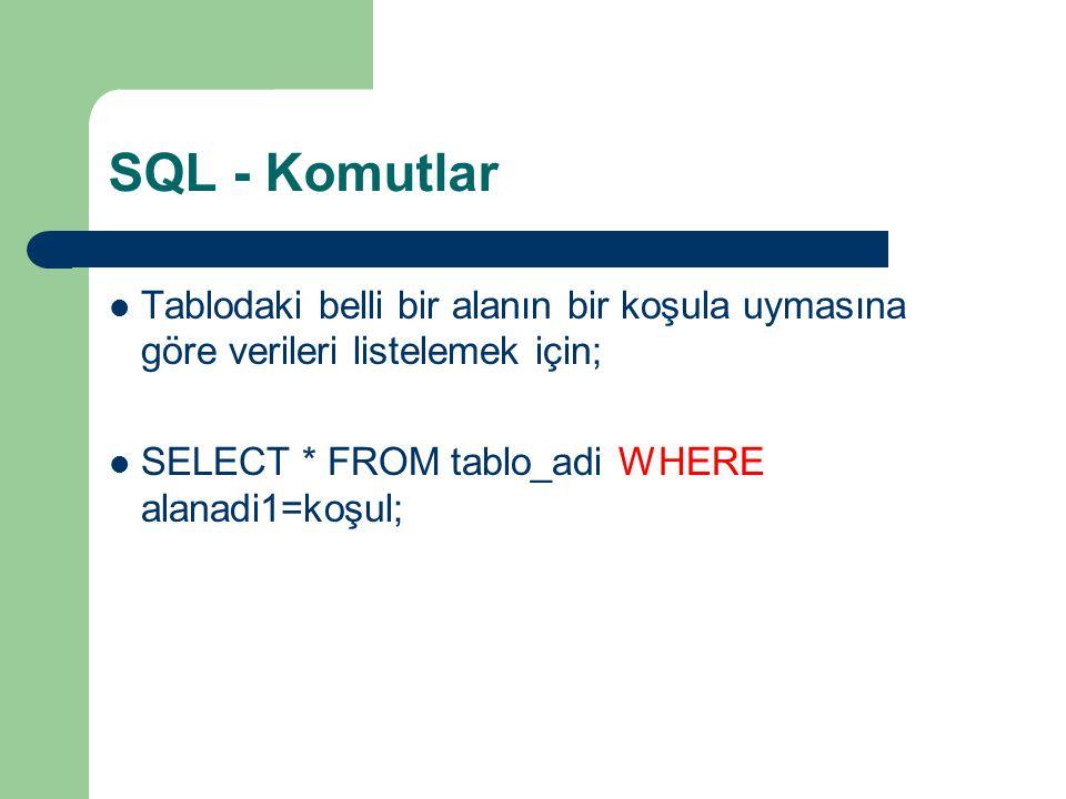 SQL - Komutlar  Tablodaki belli bir alanın bir koşula uymasına göre verileri listelemek için;  SELECT * FROM tablo_adi WHERE alanadi1=koşul;
