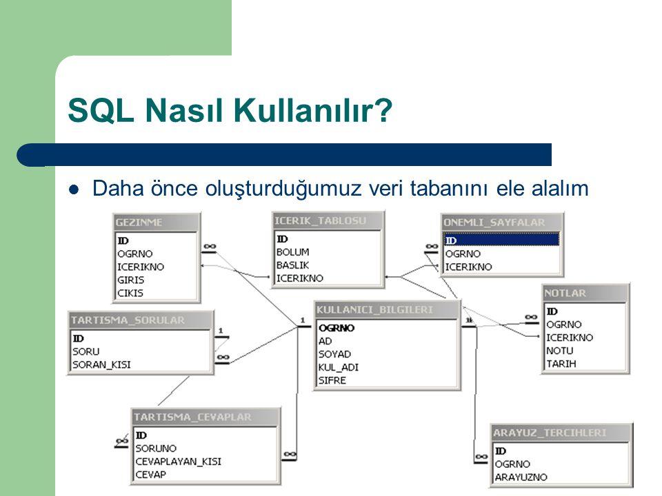 SQL - Komutlar  SELECT (tüm alanlar veya belli alanlar)  ORDER BY  ASC-DESC  WHERE (sayı veya metin )  AND-OR  (a AND b) OR c  a AND (b OR c)