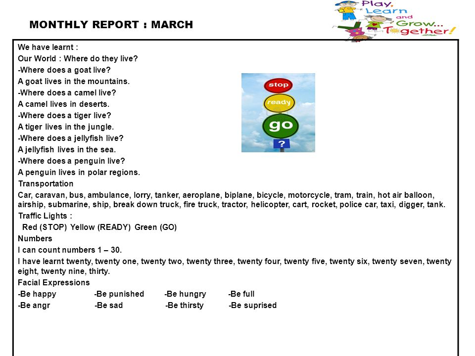 MONTHLY REPORT : MARCH We have learnt : Our World : Where do they live.
