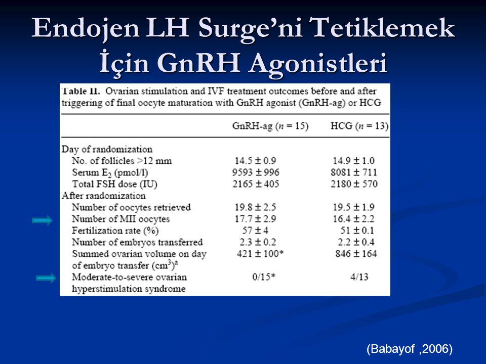 Endojen LH Surge'ni Tetiklemek İçin GnRH Agonistleri  GnRH antagonistlerinin kullanıma girmesi ile IVF'te GnRH analoglarıyla ovulasyonu tetiklemek mümkün olmuştur  hCG ile karşılaştırıldığında toplanan oosit sayısı, MII oosit oranları, fertilizasyon oranları, embryo kalitesi benzer, OHSS bildirilmiyor  Çalışmalar küçük, OHSS için tasarlanmış değil  Gebelik oranları düşük, düşük oranları yüksek  Luteal faz desteği önemli (Lewit,1996, De Jong,2001) (Fauser,2002,Humaidan,2005, Kolibianakis,2005, Kol 2004)