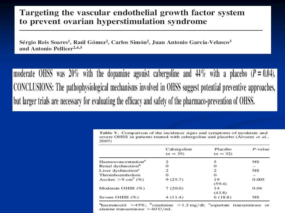   Grup A(30): Coasting   Grup B (30): cabergolin (0.5 mg/g- 8 gün)   Cabergolin VEGFR2 fosforilasyonunu inhibe eder.