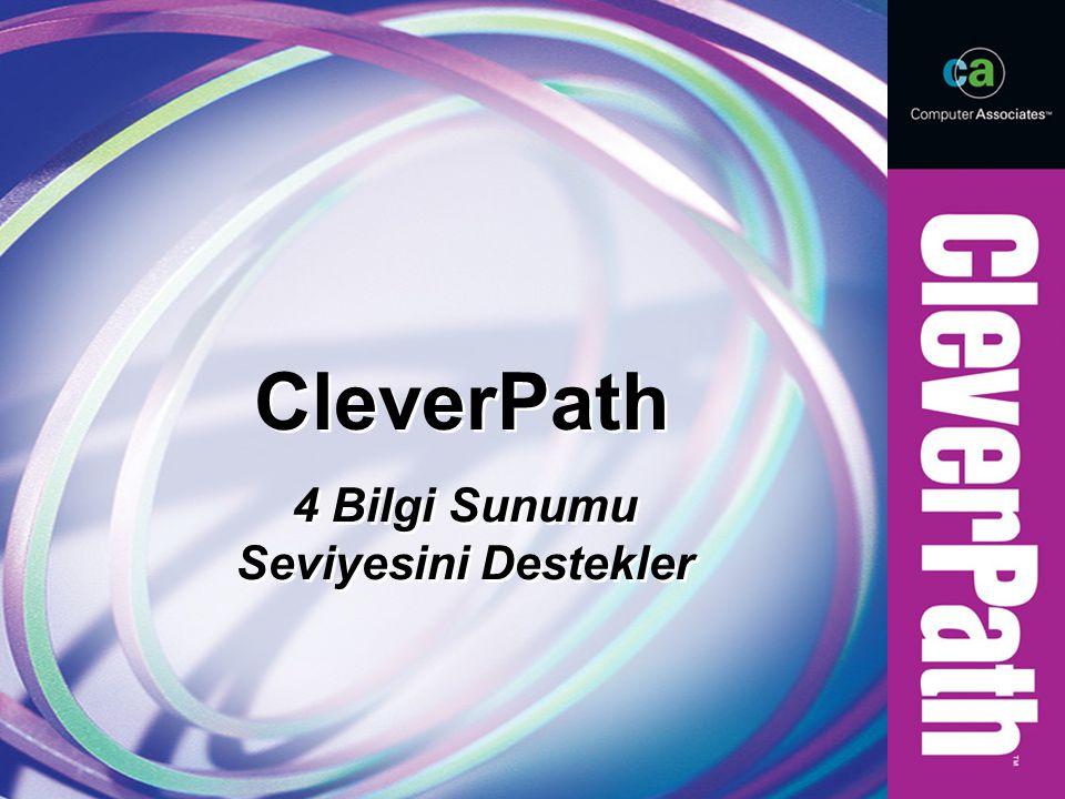 CleverPath 4 Bilgi Sunumu Seviyesini Destekler 4 Bilgi Sunumu Seviyesini Destekler