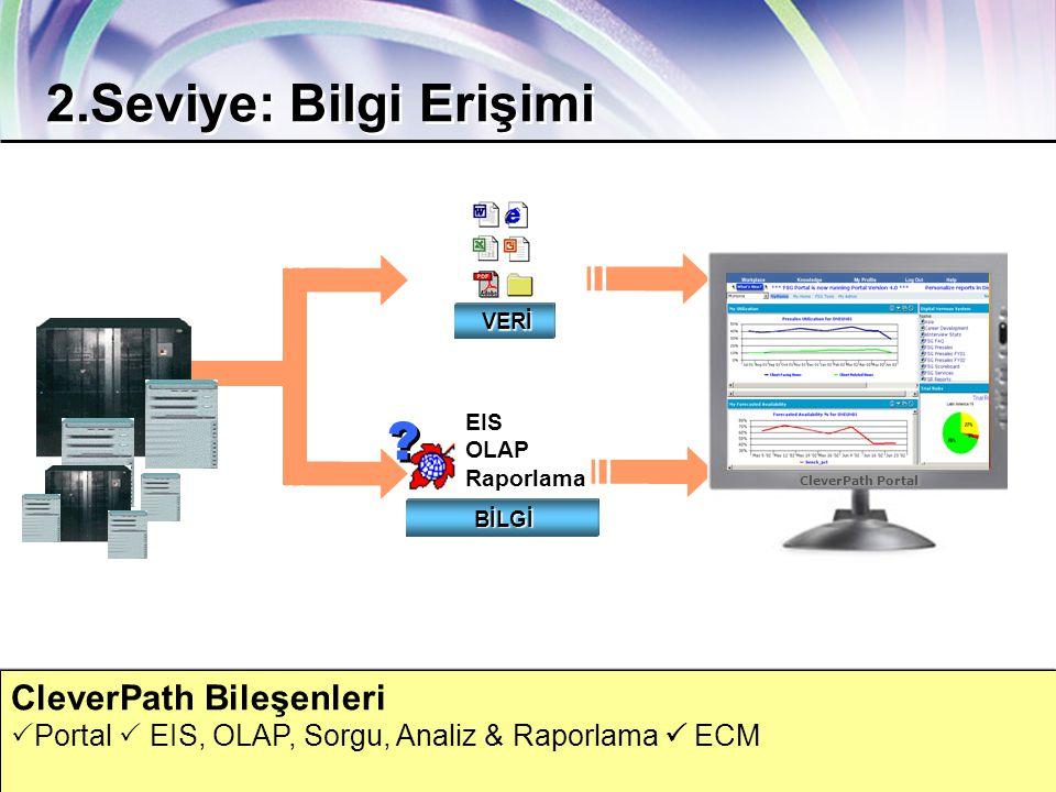 ca.com Together Everyone Achieves More 23 CleverPath Bileşenleri  Portal  EIS, OLAP, Sorgu, Analiz & Raporlama  ECM EIS OLAP Raporlama .