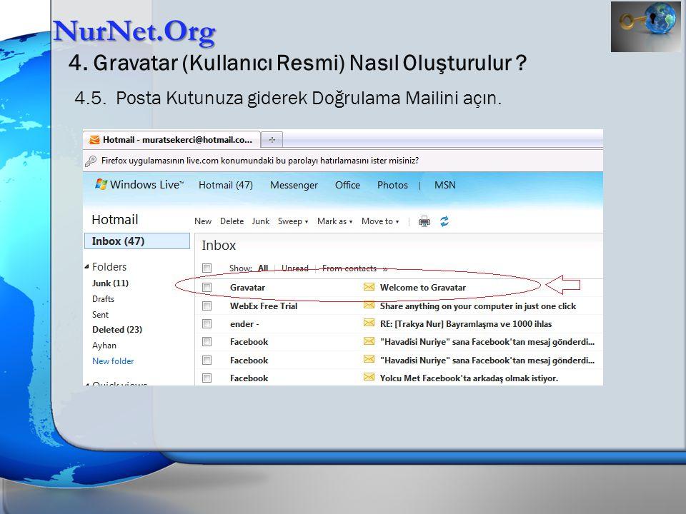 NurNet.Org 4. Gravatar (Kullanıcı Resmi) Nasıl Oluşturulur ? 4.5. Posta Kutunuza giderek Doğrulama Mailini açın.