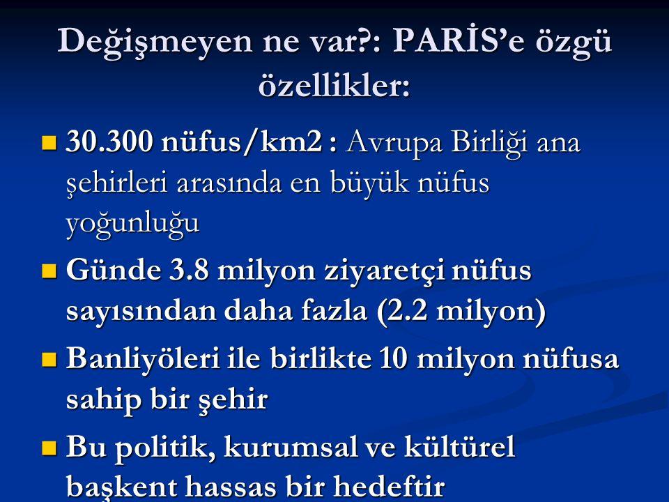 Değişmeyen ne var?: PARİS'e özgü özellikler:  30.300 nüfus/km2 : Avrupa Birliği ana şehirleri arasında en büyük nüfus yoğunluğu  Günde 3.8 milyon zi