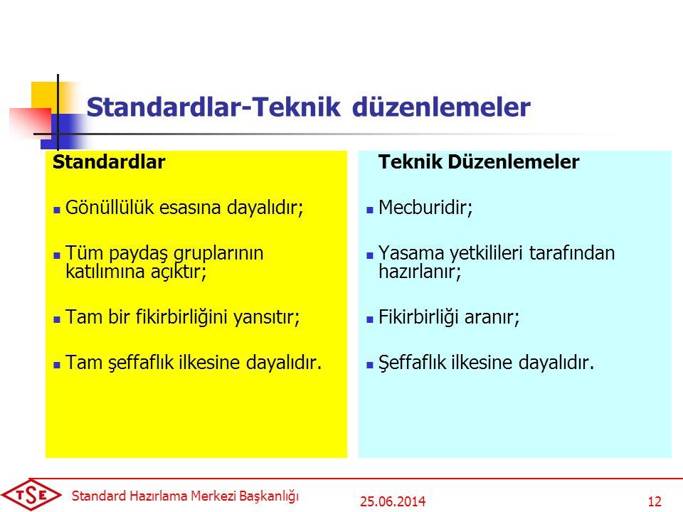 25.06.2014 Standard Hazırlama Merkezi Başkanlığı 12 Standardlar-Teknik düzenlemeler Standardlar  Gönüllülük esasına dayalıdır;  Tüm paydaş grupların