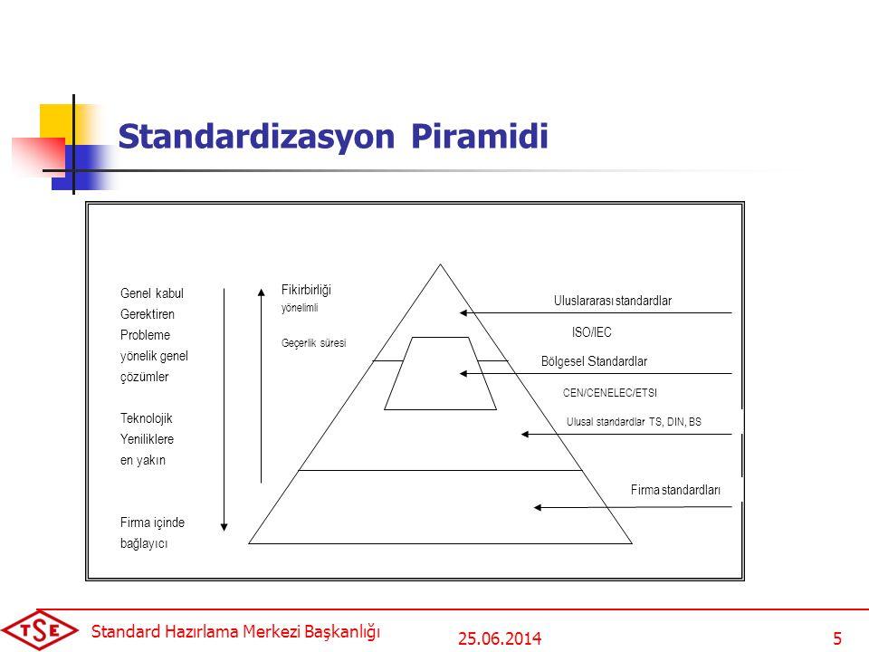 25.06.2014 Standard Hazırlama Merkezi Başkanlığı 16 Standard Hazırlama Merkezi Başkanlığı- Görevler  Türk standardlarını hazırlamak ve yayınlamak,  Uluslararası ve bölgesel standardları Türk Standardı olarak uyumlaştırmak,  Mevcut standardları periyodik olarak gözden geçirmek,  Uluslararası ve Bölgesel Standardizasyon Kuruluşlarının çalışmalarına katılmak,  Standardları kullanıcılara ulaştırmak.