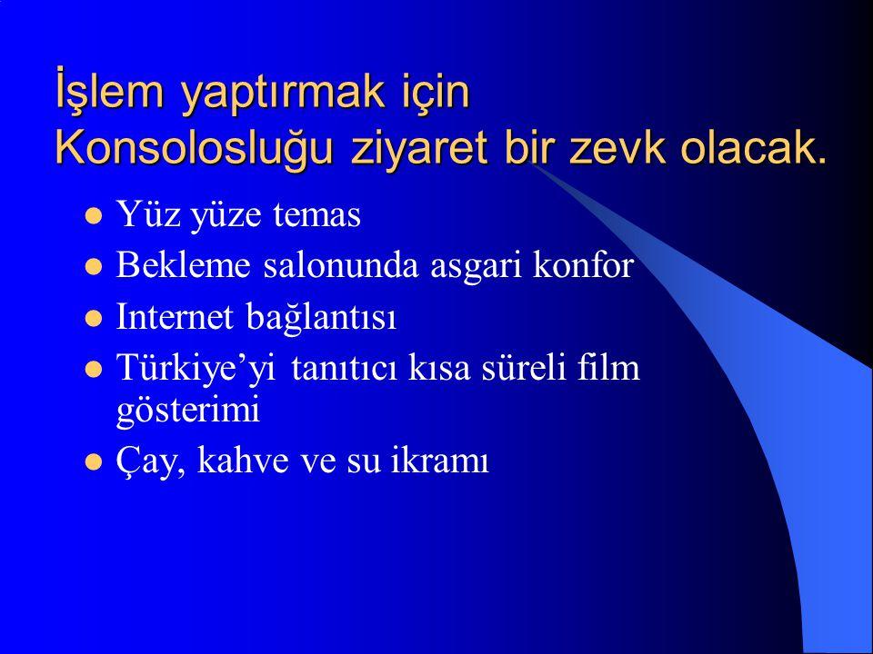 İşlem yaptırmak için Konsolosluğu ziyaret bir zevk olacak.  Yüz yüze temas  Bekleme salonunda asgari konfor  Internet bağlantısı  Türkiye'yi tanıt