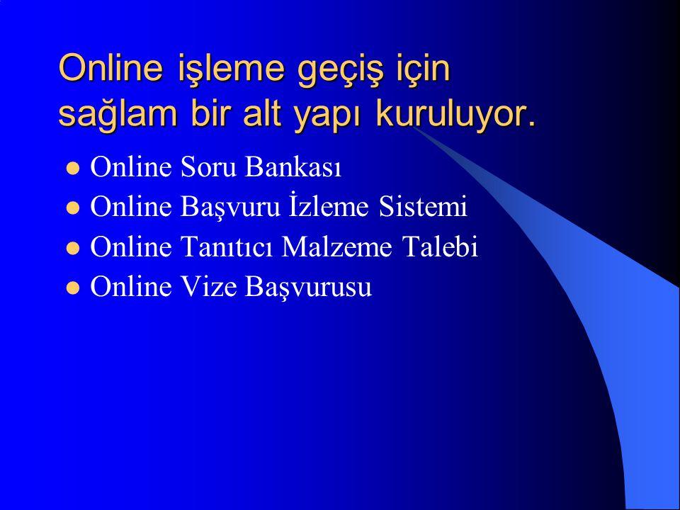 Online işleme geçiş için sağlam bir alt yapı kuruluyor.  Online Soru Bankası  Online Başvuru İzleme Sistemi  Online Tanıtıcı Malzeme Talebi  Onlin