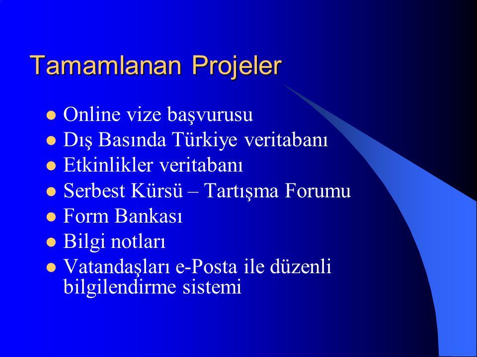 Tamamlanan Projeler  Online vize başvurusu  Dış Basında Türkiye veritabanı  Etkinlikler veritabanı  Serbest Kürsü – Tartışma Forumu  Form Bankası