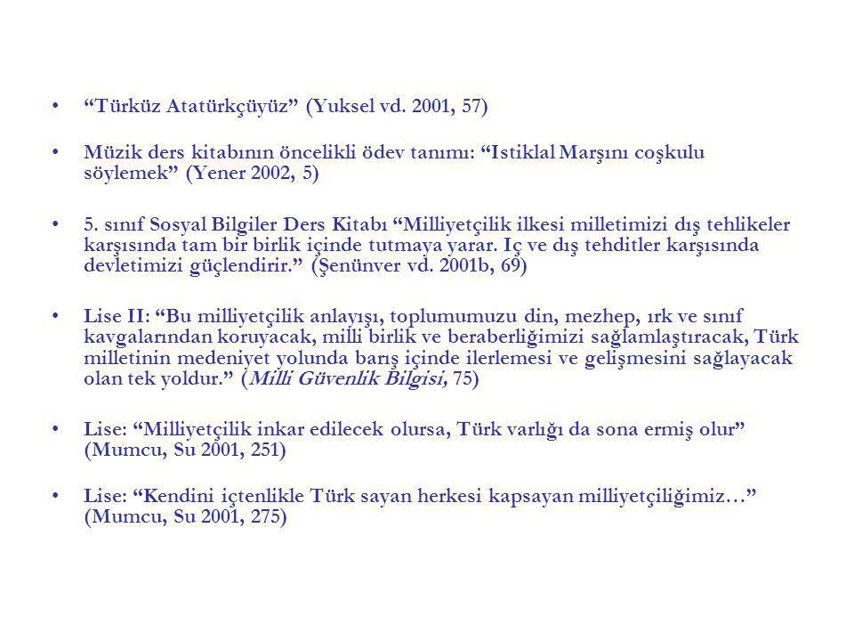 """•""""Türküz Atatürkçüyüz"""" (Yuksel vd. 2001, 57) •Müzik ders kitabının öncelikli ödev tanımı: """"Istiklal Marşını coşkulu söylemek"""" (Yener 2002, 5) •5. sını"""