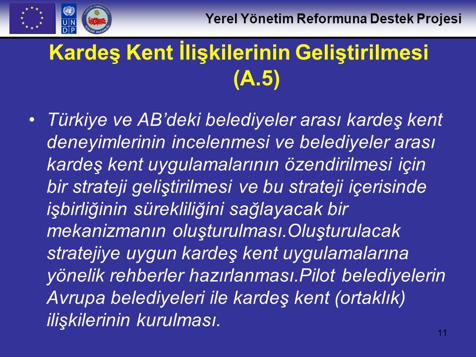 Yerel Yönetim Reformuna Destek Projesi 11 Kardeş Kent İlişkilerinin Geliştirilmesi (A.5) •Türkiye ve AB'deki belediyeler arası kardeş kent deneyimleri