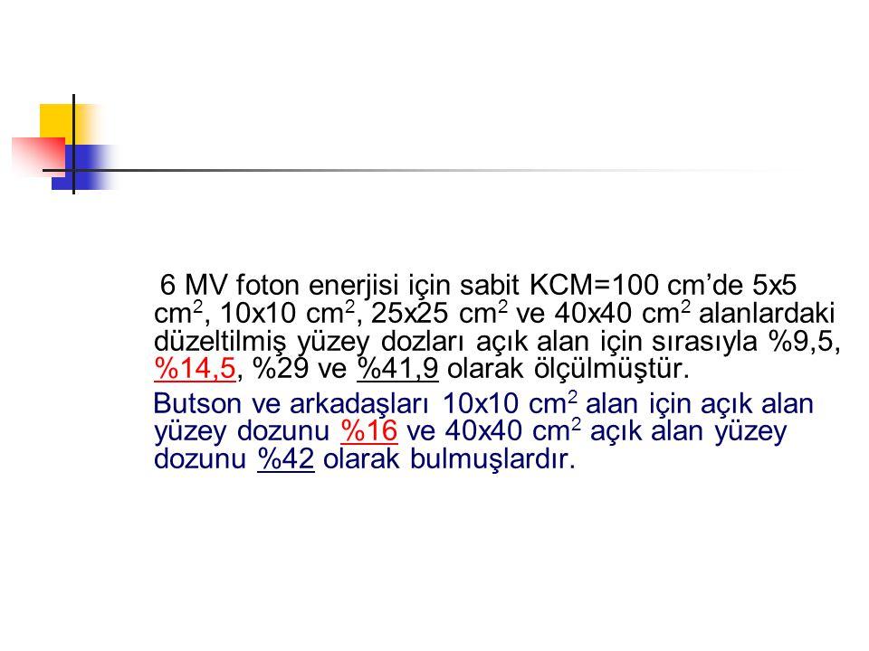 6 MV foton enerjisi için sabit KCM=100 cm'de 5x5 cm 2, 10x10 cm 2, 25x25 cm 2 ve 40x40 cm 2 alanlardaki düzeltilmiş yüzey dozları açık alan için sıras