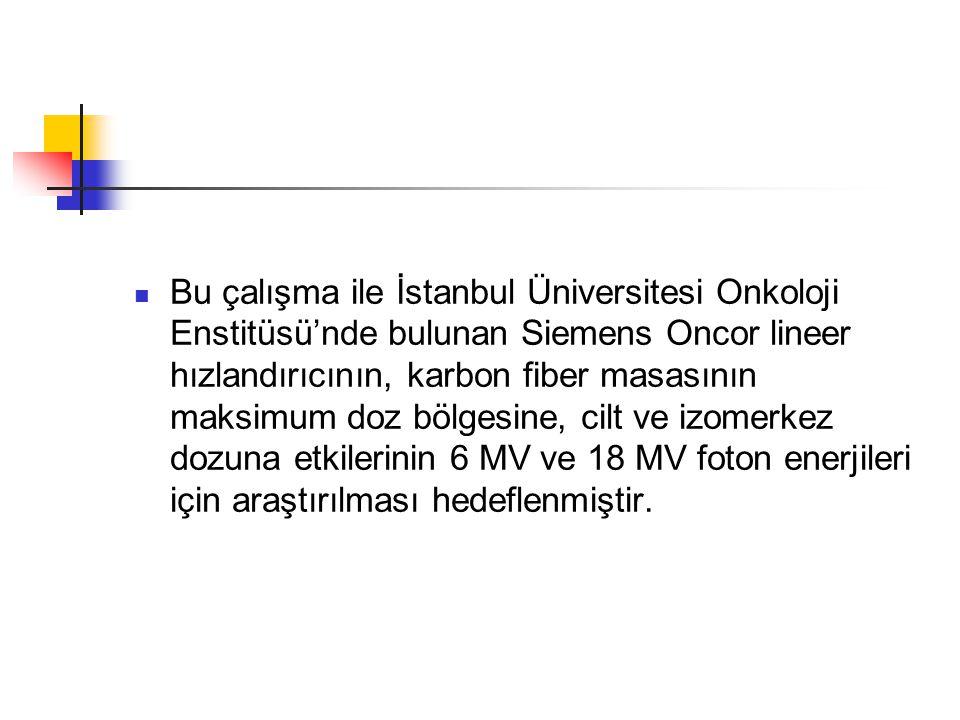  Bu çalışma ile İstanbul Üniversitesi Onkoloji Enstitüsü'nde bulunan Siemens Oncor lineer hızlandırıcının, karbon fiber masasının maksimum doz bölges