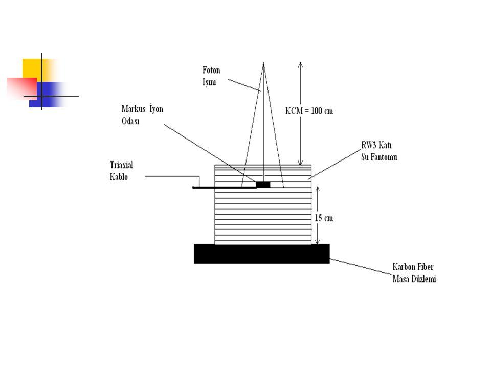 6 MV ve 18 MV foton enerjileri için açık alan ve karbon fiberli yüzey dozları.