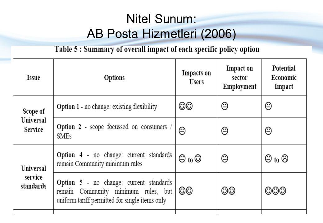 Nitel Sunum: AB Posta Hizmetleri (2006)