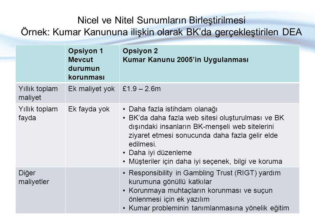 Nicel ve Nitel Sunumların Birleştirilmesi Örnek: Kumar Kanununa ilişkin olarak BK'da gerçekleştirilen DEA Source: www.evidence-based-medicine.co.uk Op