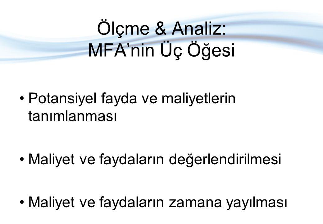 Ölçme & Analiz: MFA'nin Üç Öğesi •Potansiyel fayda ve maliyetlerin tanımlanması •Maliyet ve faydaların değerlendirilmesi •Maliyet ve faydaların zamana
