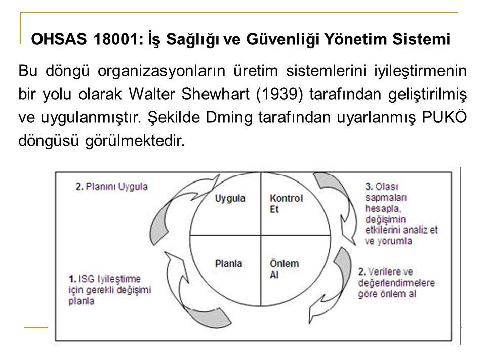 Bu döngü organizasyonların üretim sistemlerini iyileştirmenin bir yolu olarak Walter Shewhart (1939) tarafından geliştirilmiş ve uygulanmıştır.