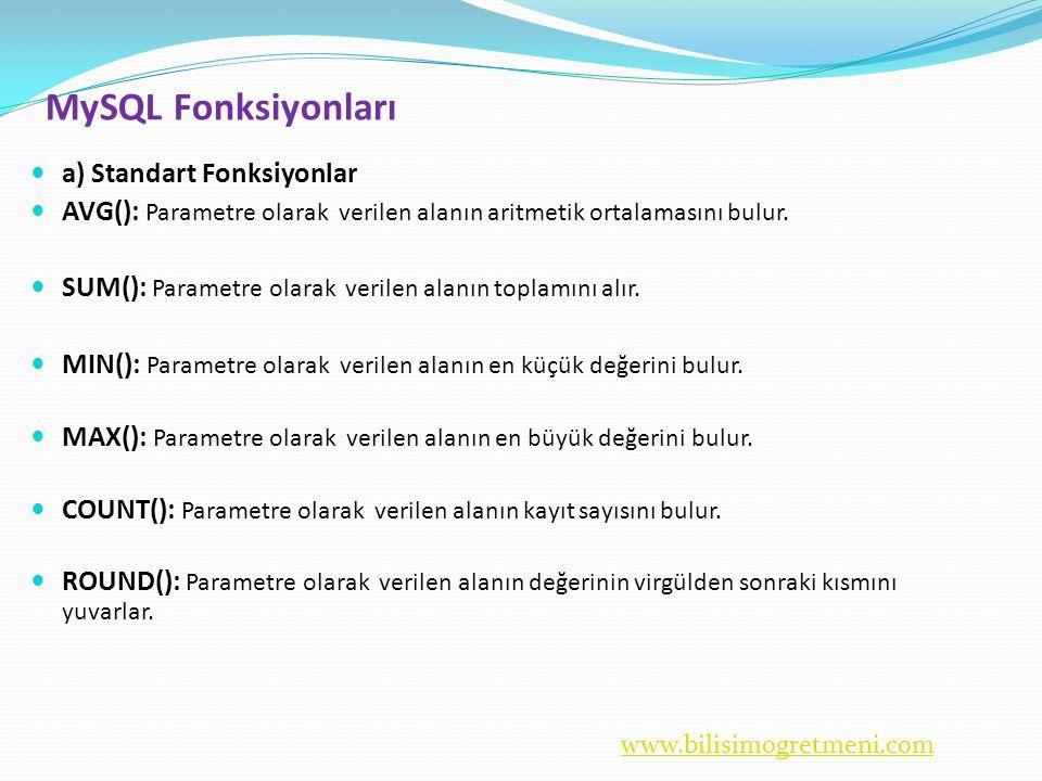 www.bilisimogretmeni.com MySQL Fonksiyonları  a) Standart Fonksiyonlar  AVG(): Parametre olarak verilen alanın aritmetik ortalamasını bulur.