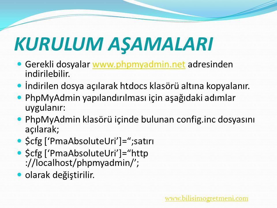 www.bilisimogretmeni.com KURULUM AŞAMALARI  Gerekli dosyalar www.phpmyadmin.net adresinden indirilebilir.www.phpmyadmin.net  İndirilen dosya açılarak htdocs klasörü altına kopyalanır.