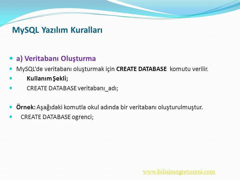 www.bilisimogretmeni.com MySQL Yazılım Kuralları  a) Veritabanı Oluşturma  MySQL'de veritabanı oluşturmak için CREATE DATABASE komutu verilir.