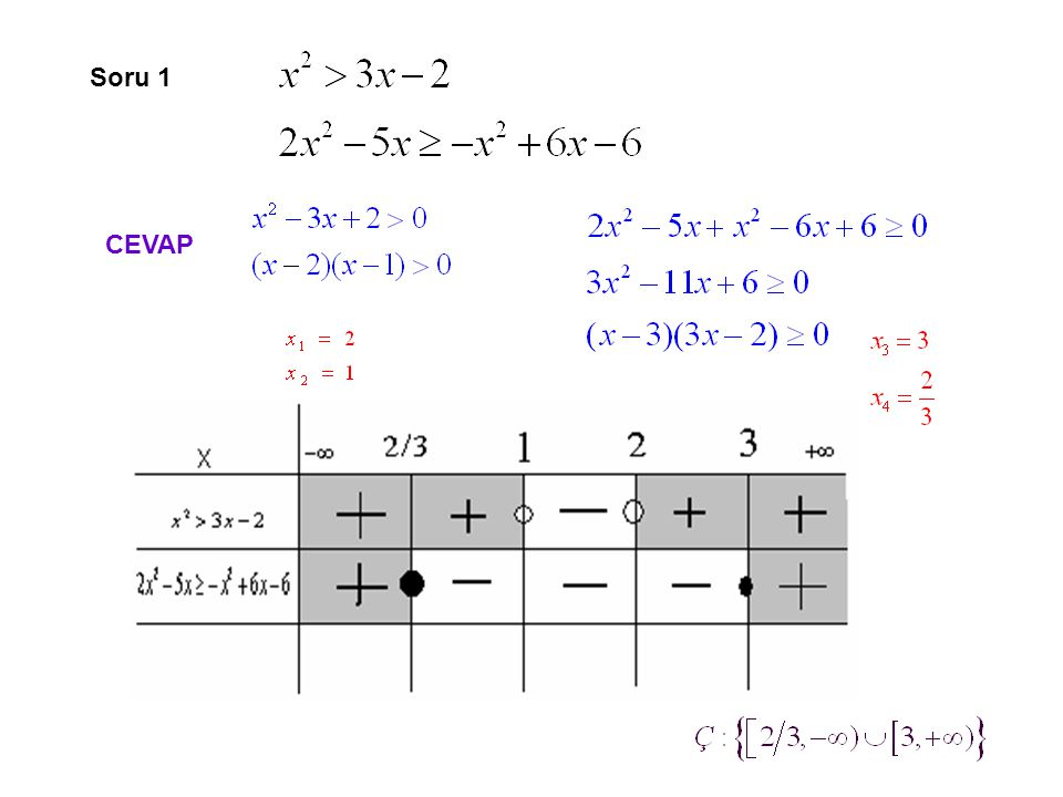 Soru15 CEVAP a ve b'yi yerine koyarsak