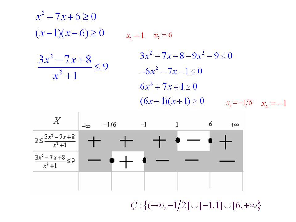 2.durum Gerçek kök yoktur 3. durum aralığında olmadığı için kök olarak sayılmaz.