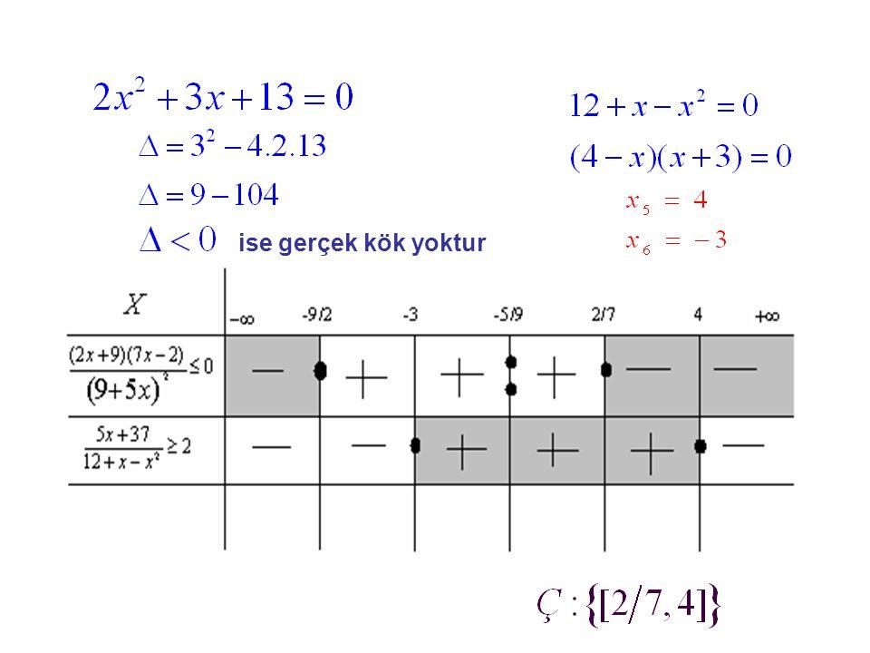 Soru 10 Burada x'ler birbirini götüreceğinden kök yoktur Kök yoktur 4'ü yerine koyduğumuzda sağlamadığı için burada da kök yok CEVAP