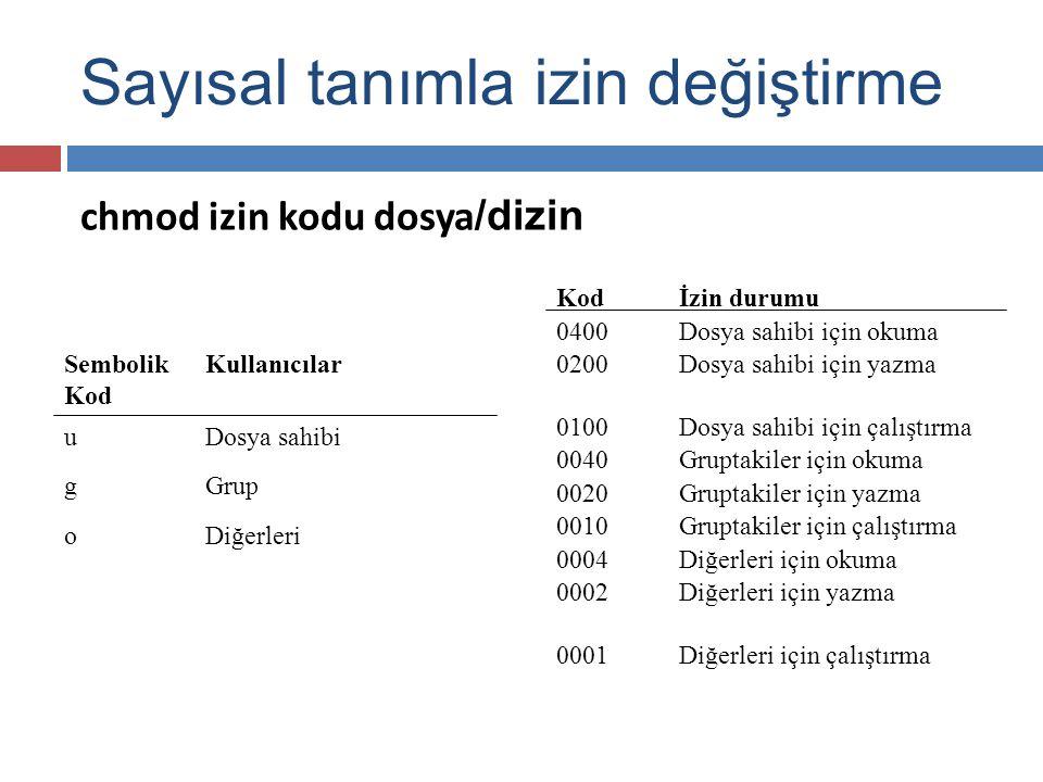 Sayısal tanımla izin değiştirme chmod izin kodu dosya /dizin Diğerleri için çalıştırma0001 Diğerleri için yazma0002 Diğerleri için okuma0004 Gruptakiler için çalıştırma0010 Gruptakiler için yazma0020 Gruptakiler için okuma0040 Dosya sahibi için çalıştırma0100 Dosya sahibi için yazma0200 Dosya sahibi için okuma0400 İzin durumuKod Diğerlerio Grupg Dosya sahibiu KullanıcılarSembolik Kod