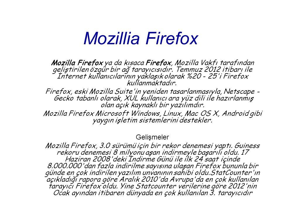 Mozilla Firefox ya da kısaca Firefox, Mozilla Vakfı tarafından geliştirilen özgür bir ağ tarayıcısıdır. Temmuz 2012 itibarı ile İnternet kullanıcıları
