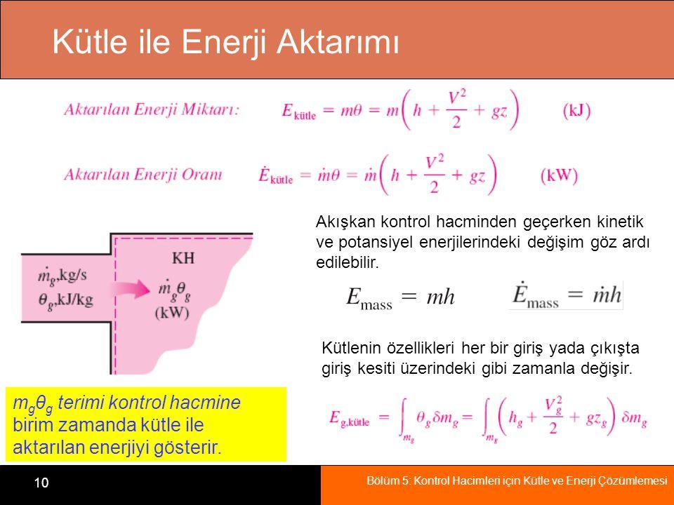 Bölüm 5: Kontrol Hacimleri için Kütle ve Enerji Çözümlemesi 10 Kütle ile Enerji Aktarımı m g θ g terimi kontrol hacmine birim zamanda kütle ile aktarı
