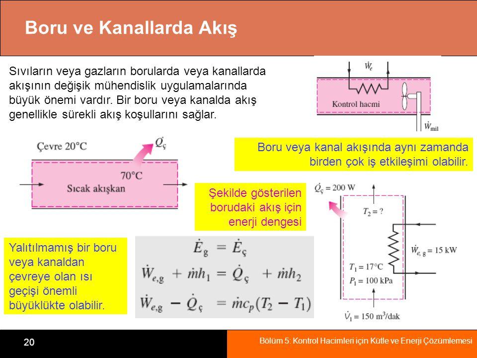 Bölüm 5: Kontrol Hacimleri için Kütle ve Enerji Çözümlemesi 20 Boru ve Kanallarda Akış Sıvıların veya gazların borularda veya kanallarda akışının deği