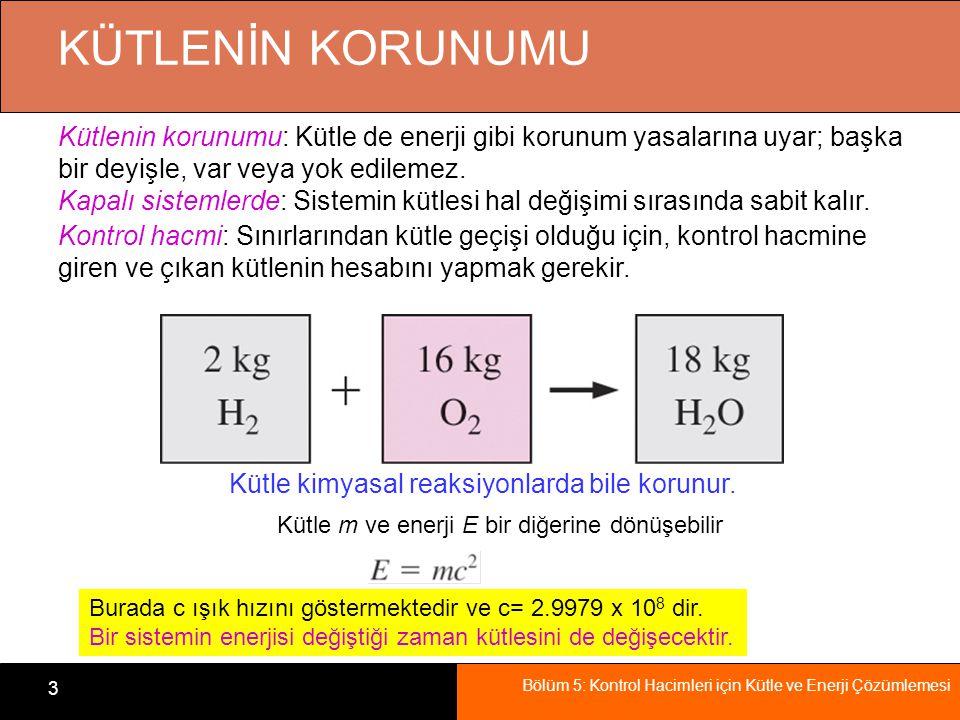 Bölüm 5: Kontrol Hacimleri için Kütle ve Enerji Çözümlemesi 3 KÜTLENİN KORUNUMU Kütle kimyasal reaksiyonlarda bile korunur. Kütlenin korunumu: Kütle d