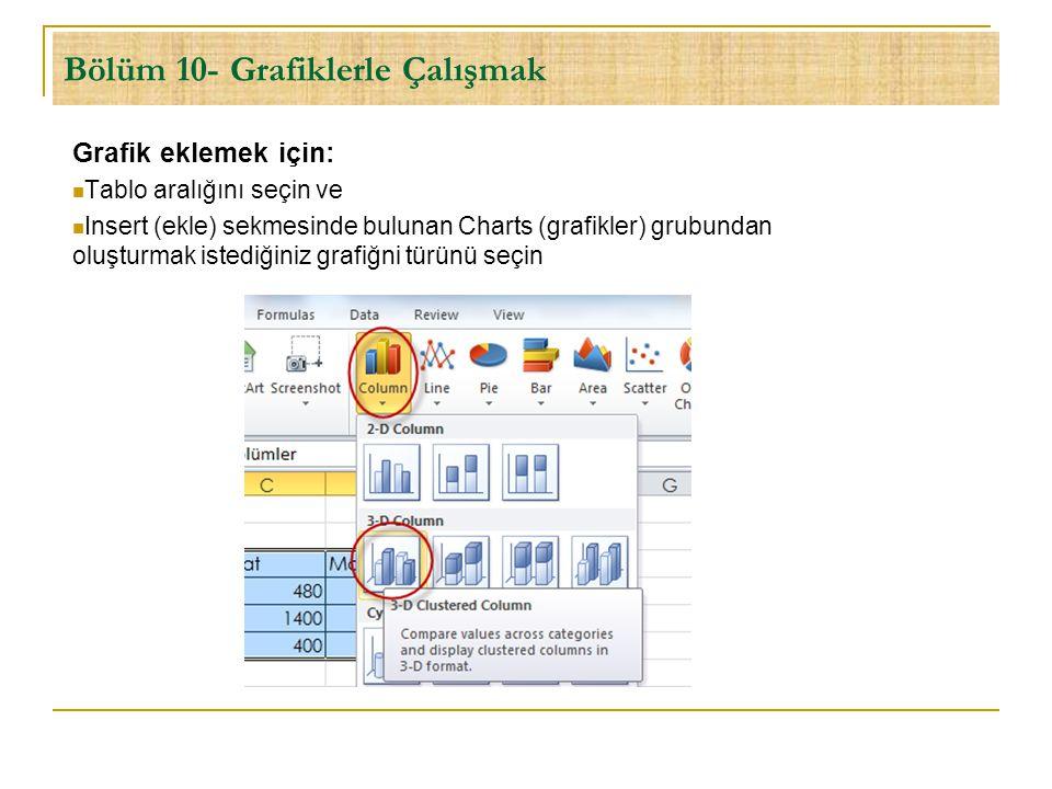 Bölüm 10- Grafiklerle Çalışmak Grafik eklemek için:  Tablo aralığını seçin ve  Insert (ekle) sekmesinde bulunan Charts (grafikler) grubundan oluştur