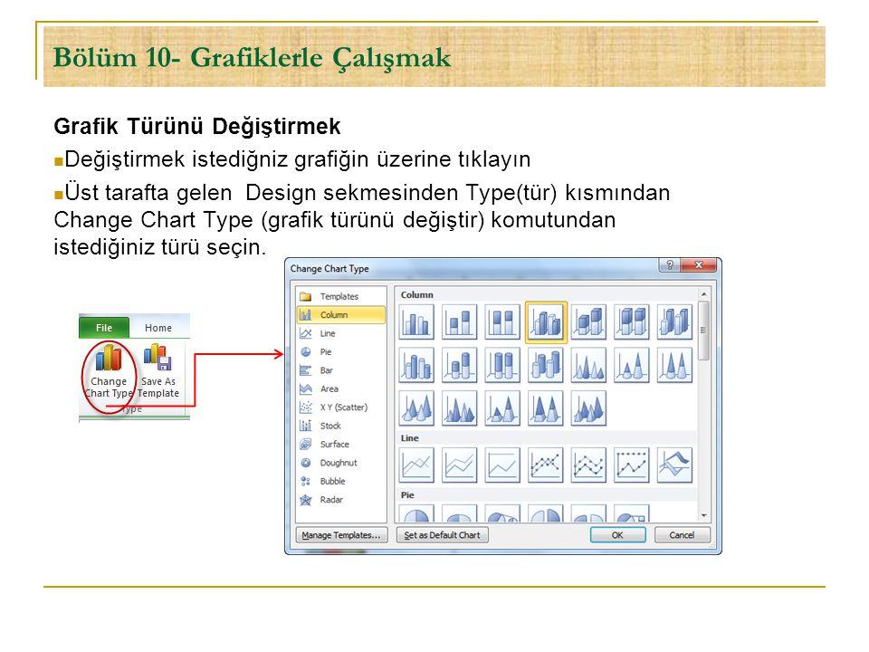 Bölüm 10- Grafiklerle Çalışmak Grafik Türünü Değiştirmek  Değiştirmek istediğniz grafiğin üzerine tıklayın  Üst tarafta gelen Design sekmesinden Typ
