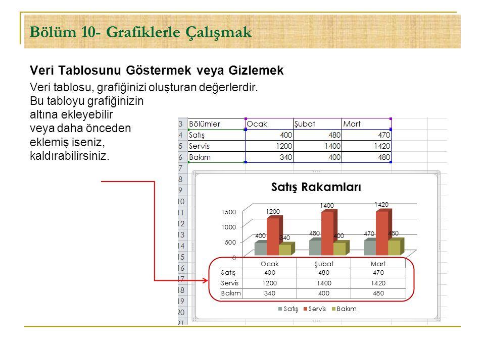 Bölüm 10- Grafiklerle Çalışmak Veri Tablosunu Göstermek veya Gizlemek Veri tablosu, grafiğinizi oluşturan değerlerdir. Bu tabloyu grafiğinizin altına