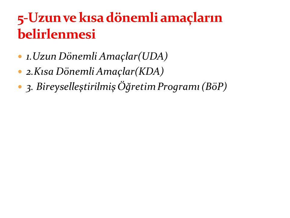  1.Uzun Dönemli Amaçlar(UDA)  2.Kısa Dönemli Amaçlar(KDA)  3. Bireyselleştirilmiş Öğretim Programı (BöP)