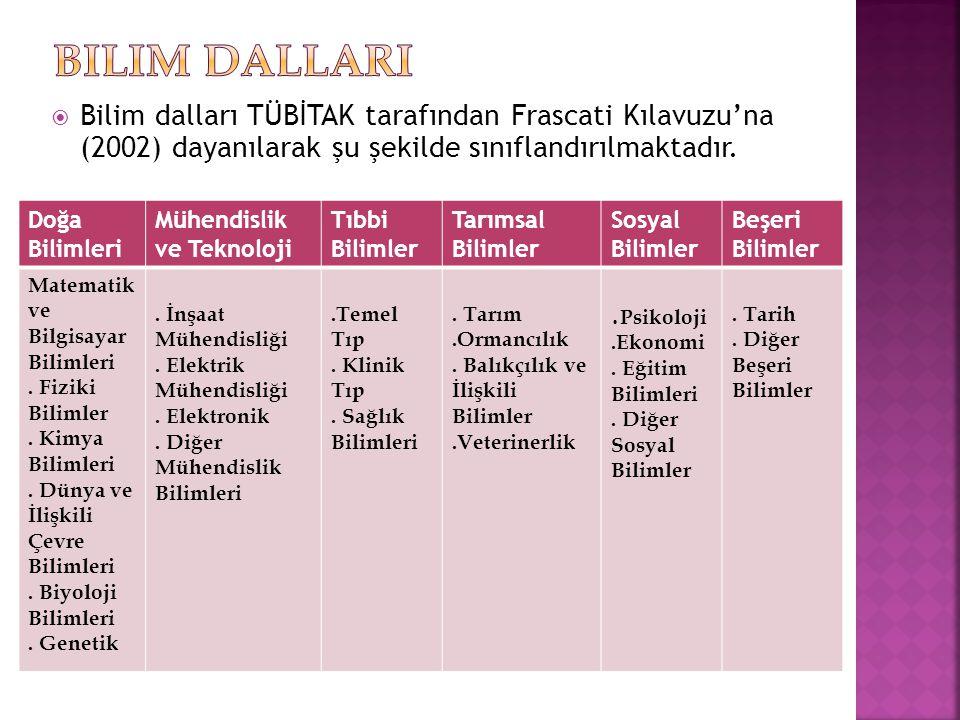  Bilim dalları TÜBİTAK tarafından Frascati Kılavuzu'na (2002) dayanılarak şu şekilde sınıflandırılmaktadır.