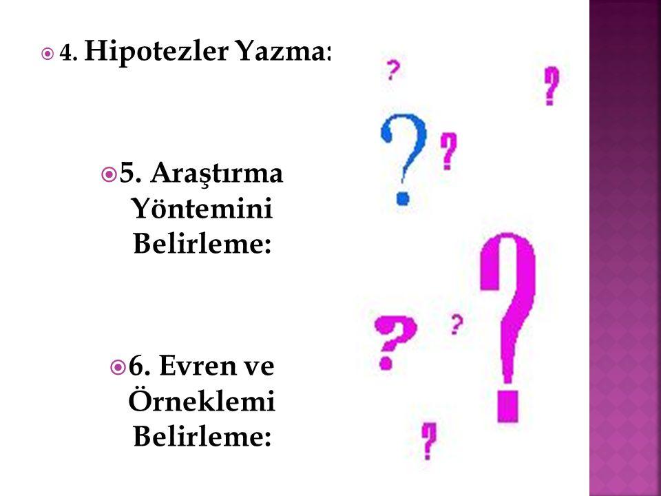  4. Hipotezler Yazma:  5. Araştırma Yöntemini Belirleme:  6. Evren ve Örneklemi Belirleme: