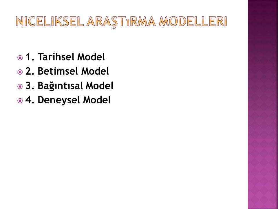  1. Tarihsel Model  2. Betimsel Model  3. Bağıntısal Model  4. Deneysel Model